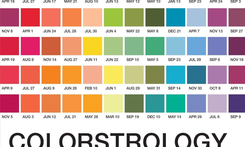 PantoneMexico_Colorstrology